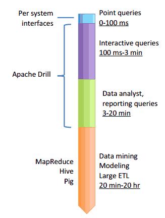 drill_runtime